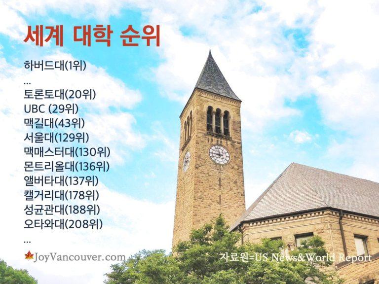 캐나다 대학 순위, 한국보다 높은 편