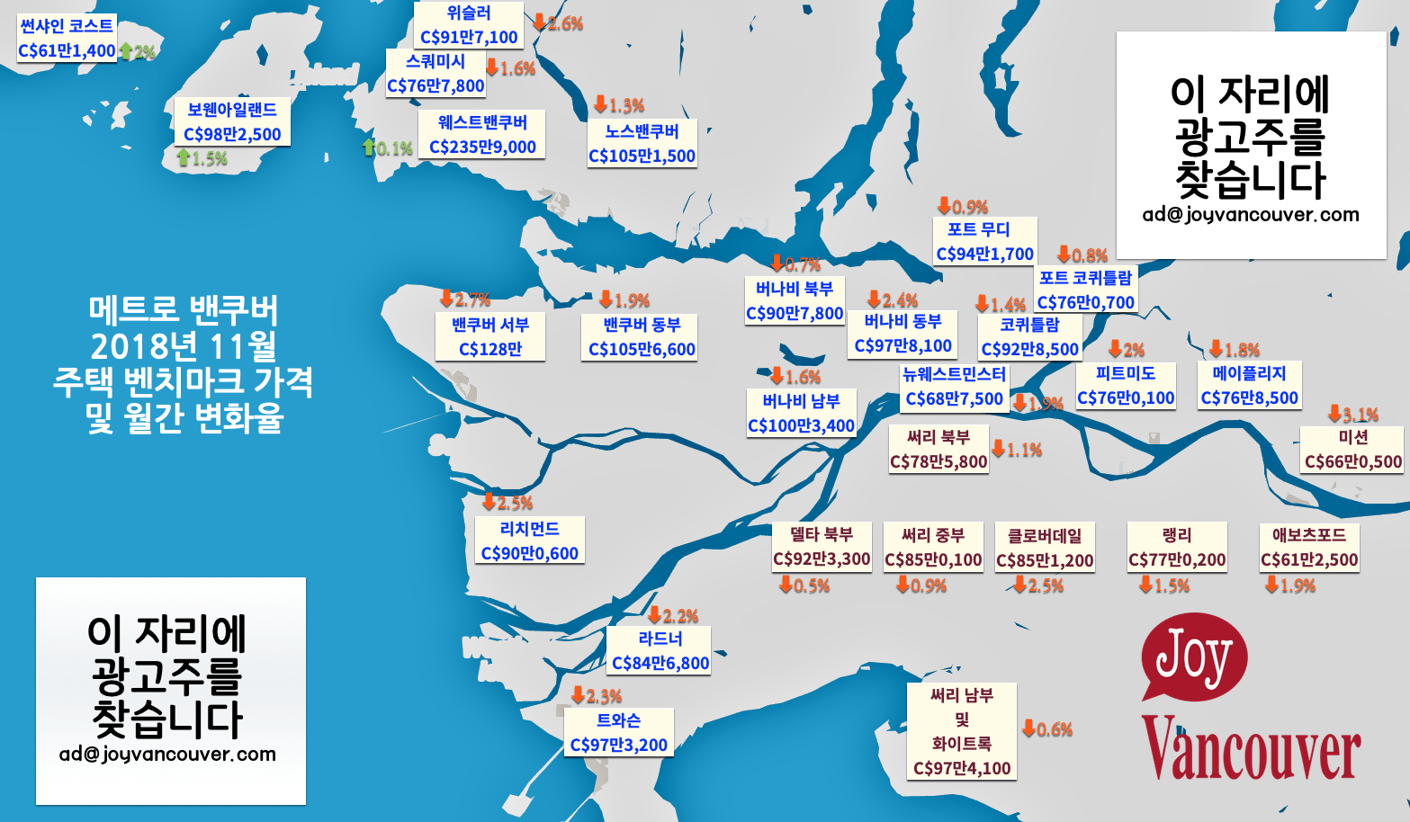 밴쿠버 11월 주택 시장 일찌감치 고요해졌다 metroreal1811
