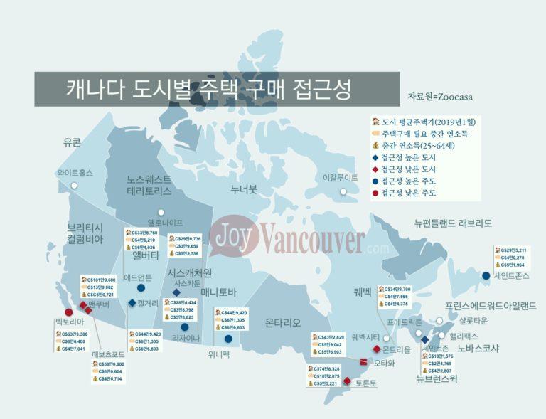 캐나다에서 혼자 벌어 집을 살 수 있는 곳은?