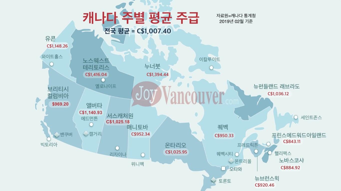캐나다 주급통계 2019년 2월.