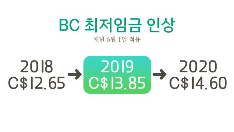 BC 최저임금 6월 1일부터 오른다