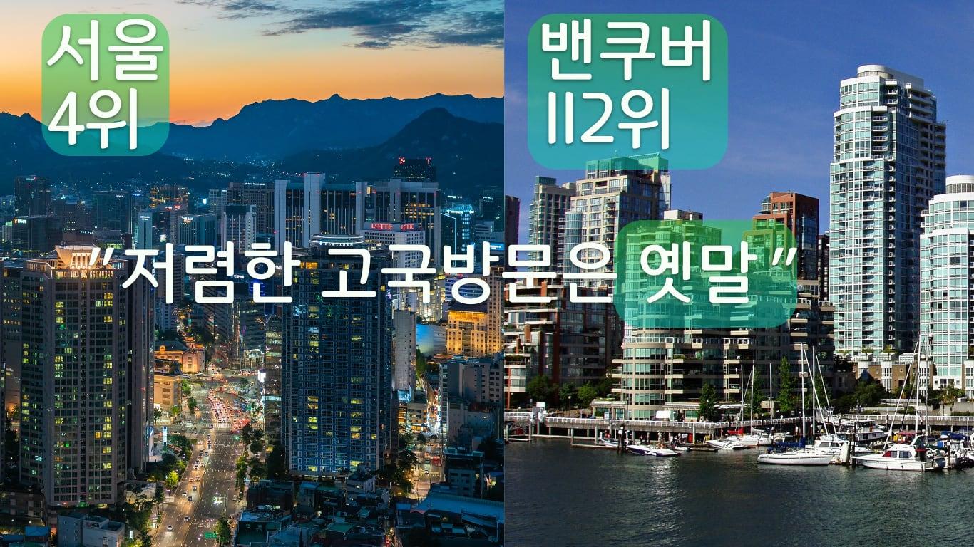 밴쿠버 생활비, 서울보다 저렴하다 compare