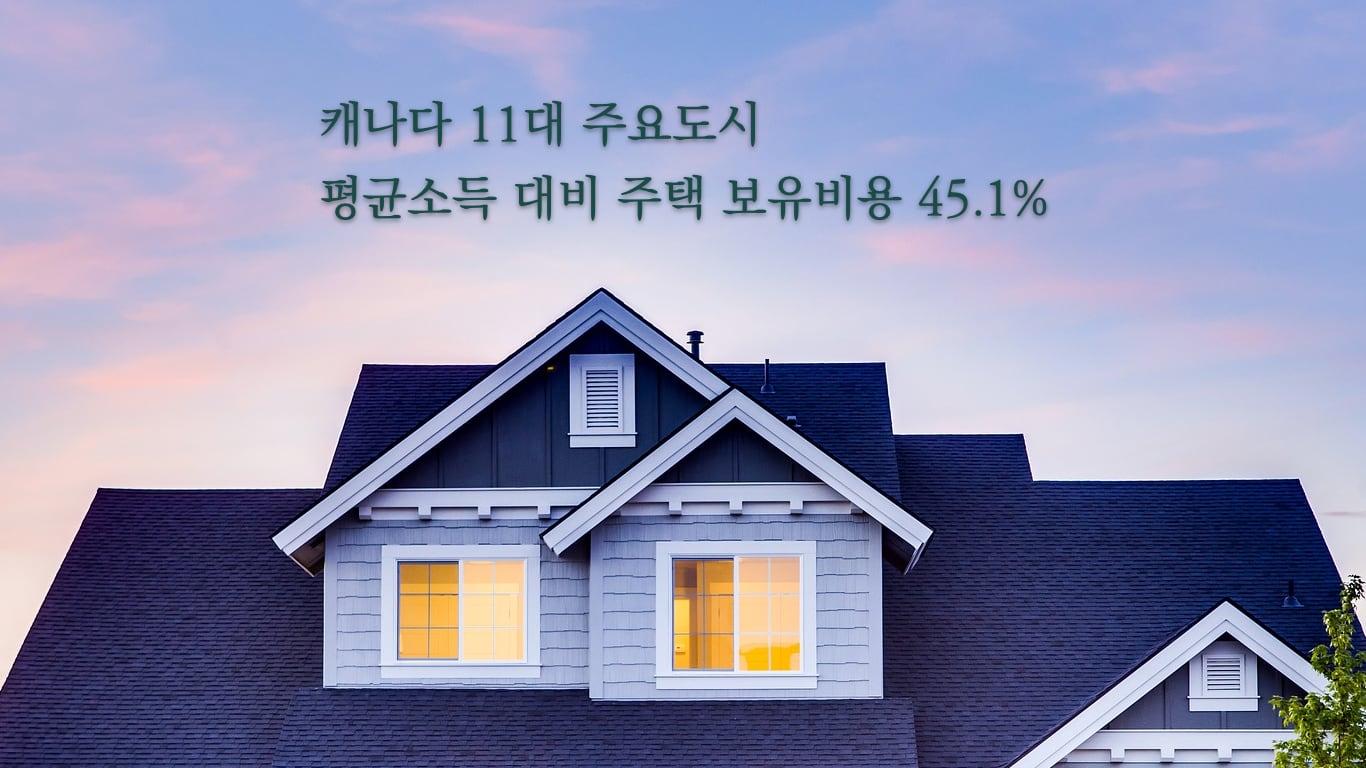 주택 접근성