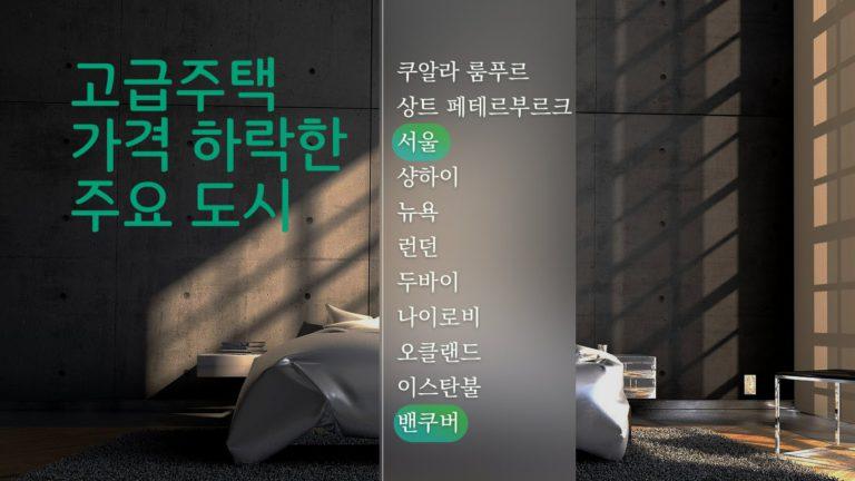 """""""밴쿠버 고급주택 가격 하락세가 가장 깊었다"""""""