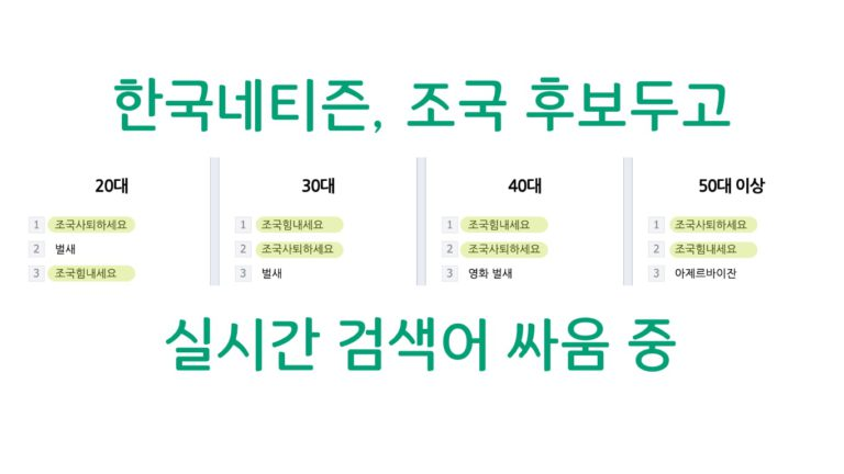 조국 후보 놓고 네티즌, 실검 싸움