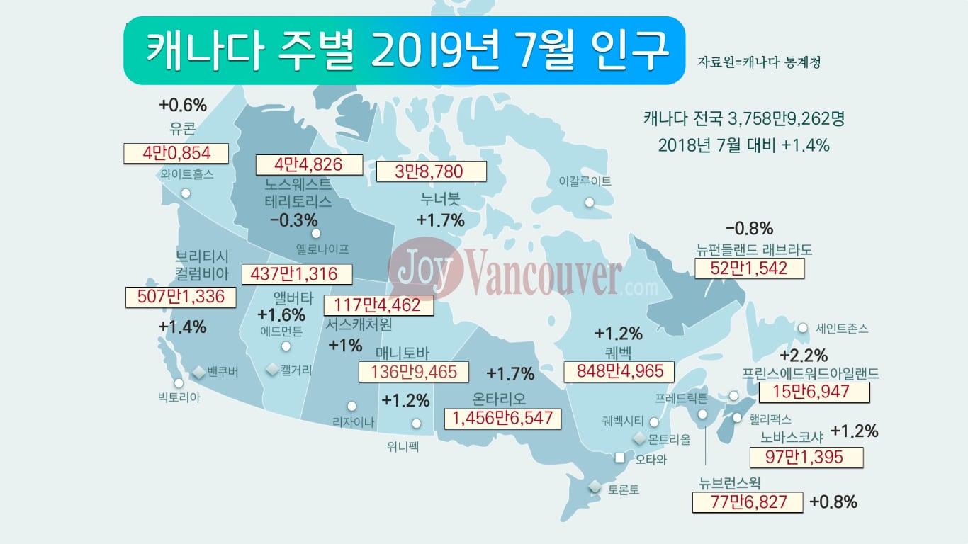 캐나다 인구 2019년