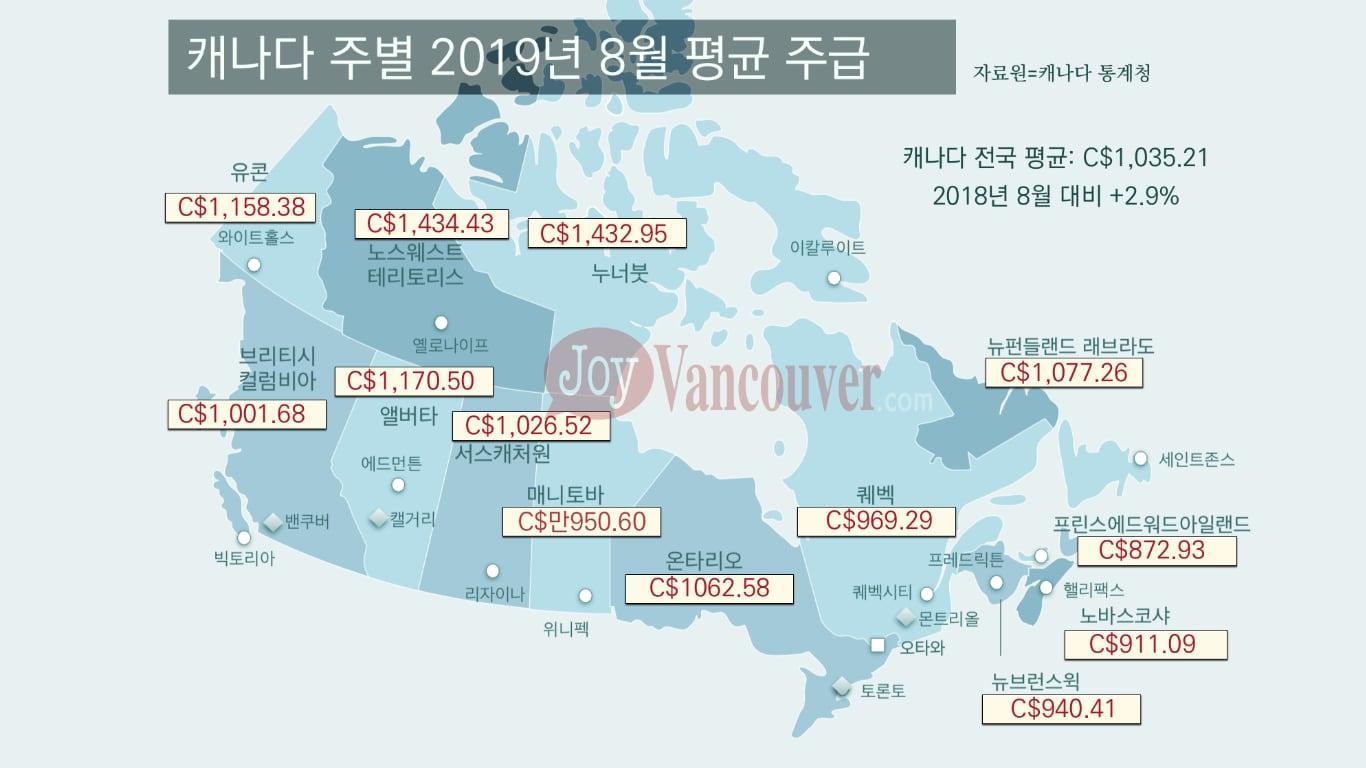 캐나다 평균 임금