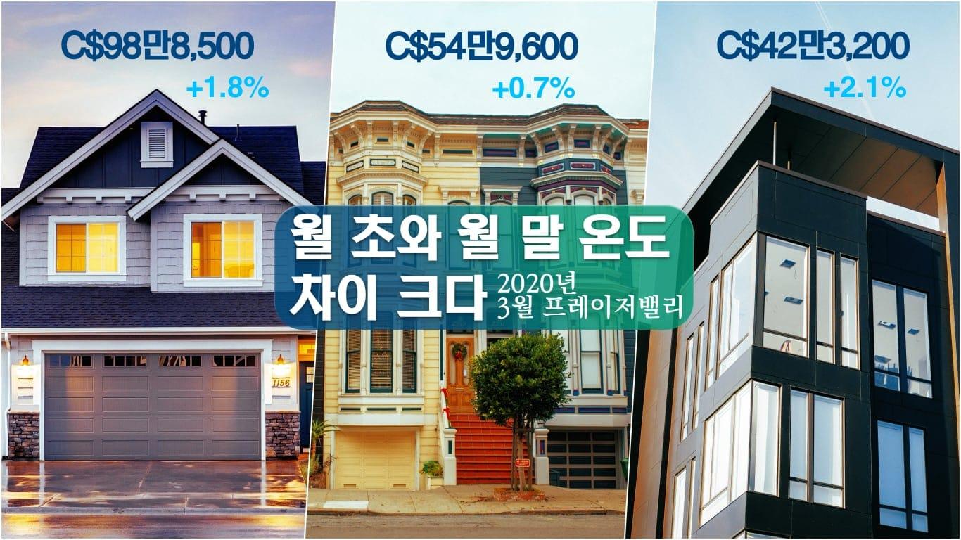 2020년 03월 프레이저밸리 주택 가격