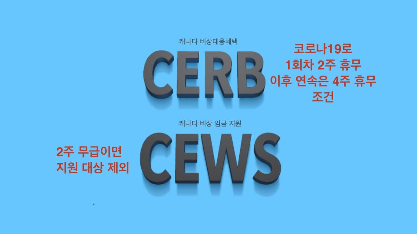 CERB와 CEWS