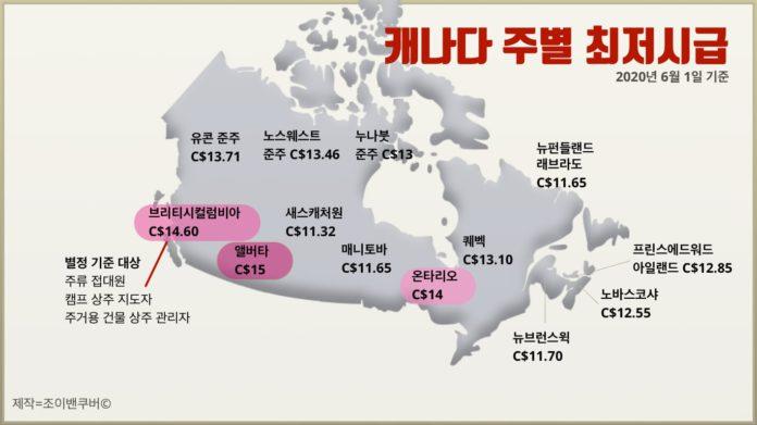 캐나다 최저 시급