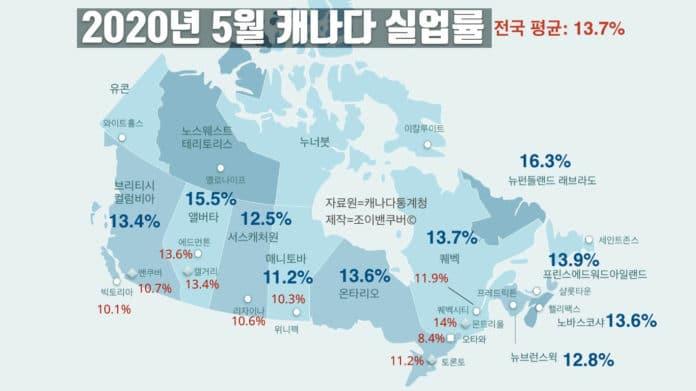 캐나다 2020년 5월 실업률