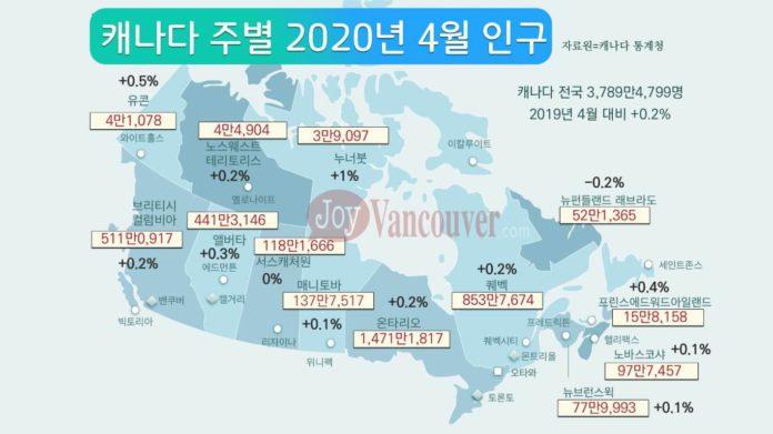 2020년 캐나다 인구