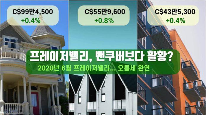 """프레이저밸리 부동산 6월 """"구매자 시장복귀로 지난 달 비해 매매 2배"""" FVREB 20 06RE"""
