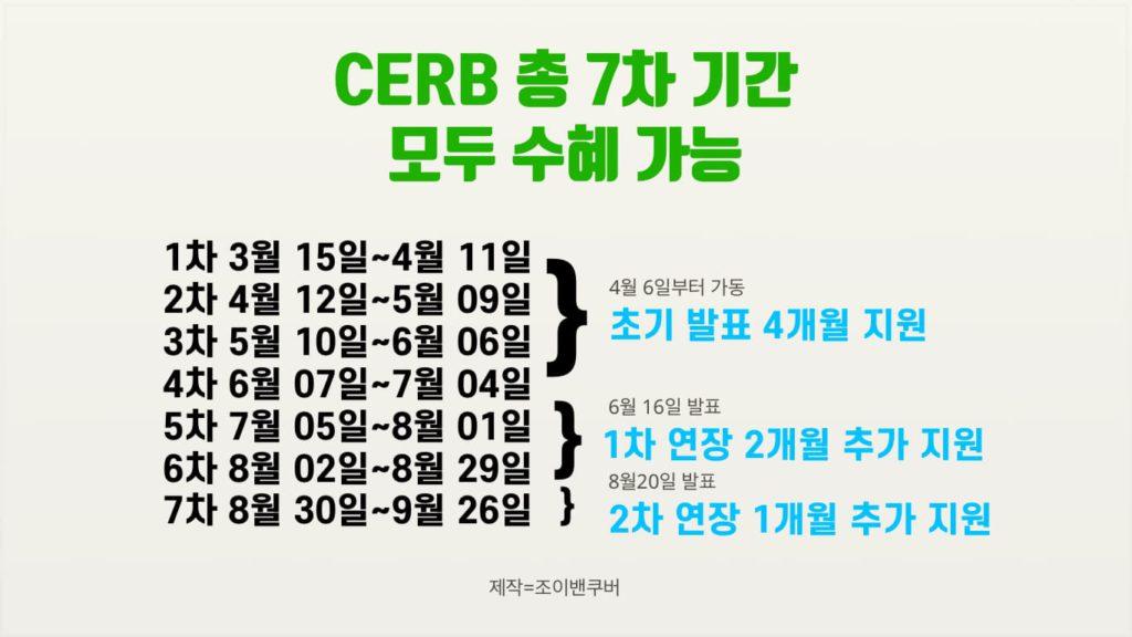 캐나다 정부, CERB 연장 및 이후 소득 지원 계획 CRB 발표 A01