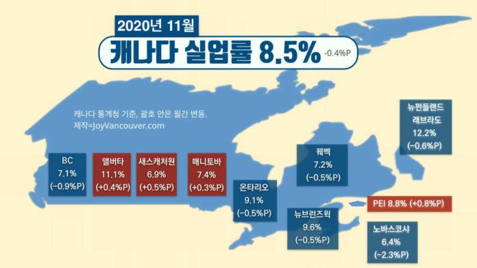 캐나다 실업률