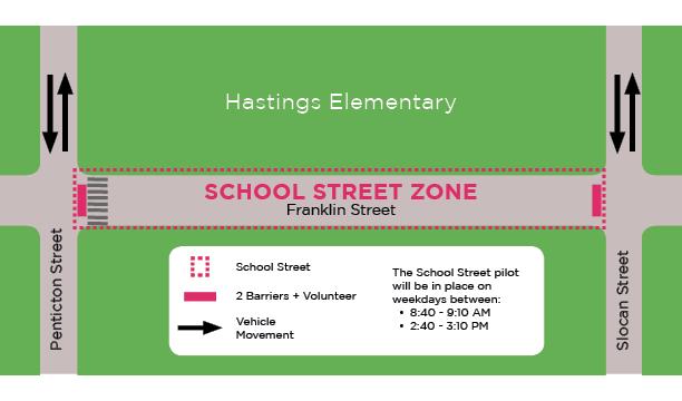 밴쿠버시, 일정 시간대에 학교 주변 차없는 거리 시험 hastings elementary school street zone