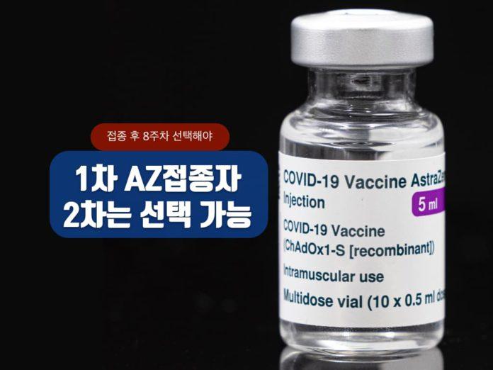 아스트라제네카 백신