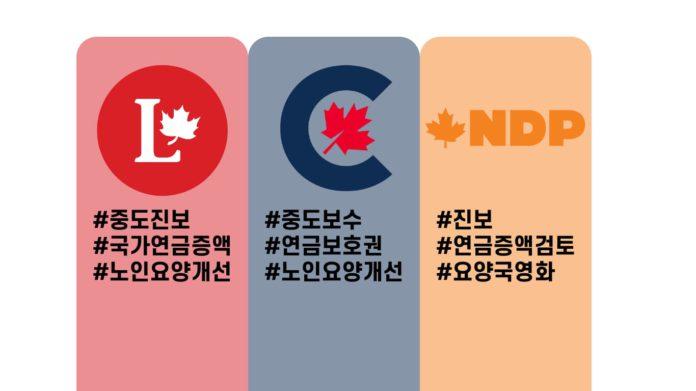 캐나다 주요3당 노인과 연금