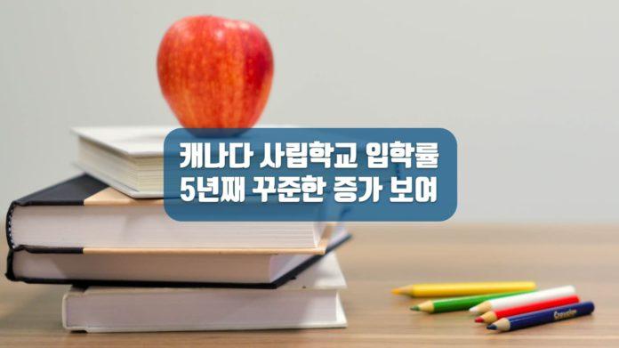 사립 학교 입학률